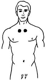 massage-herzmeridian-subscapularis