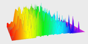 analyse-liebe-300x150-web