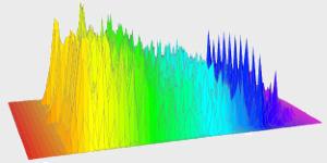 analysezuversicht-300x150-web